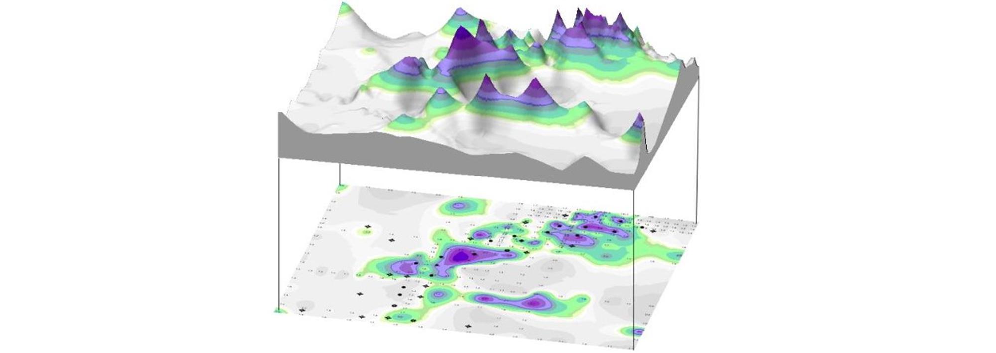 Iodine Geochemical Surveys