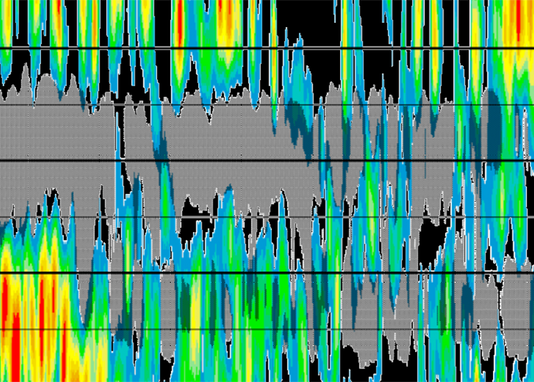 2-Spectral_Signatures-Wavelet_Spectra-Black4